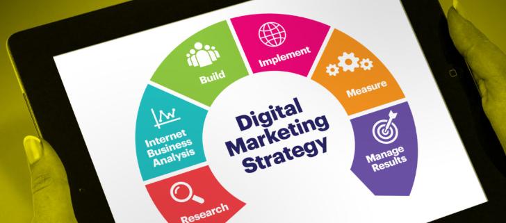 digital marketing agency ireland, ngalinda, marketing, uk