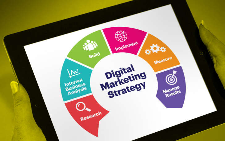 digital marketing agency ireland, ngalinda, marketing, uk